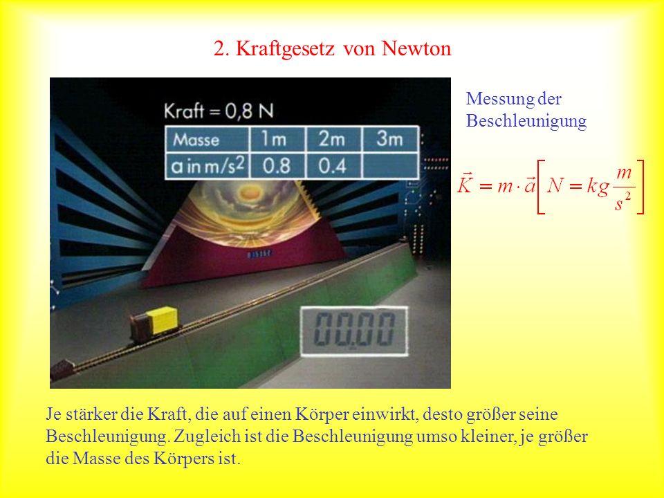 2. Kraftgesetz von Newton