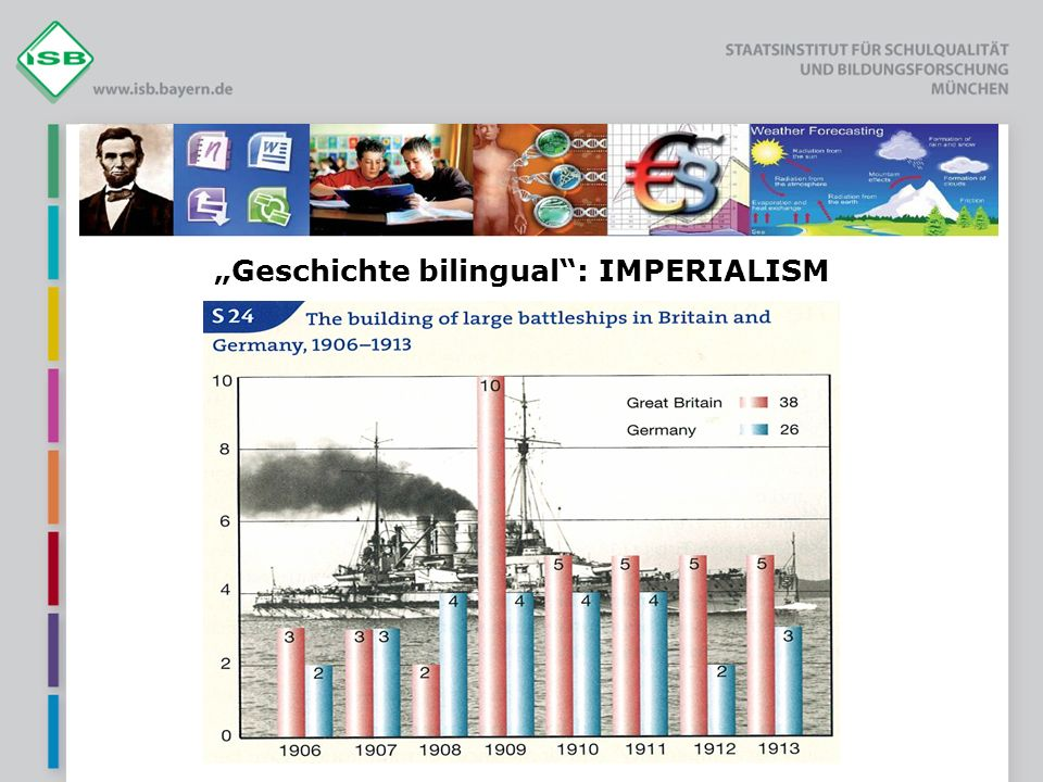 """Geschichte bilingual : IMPERIALISM"