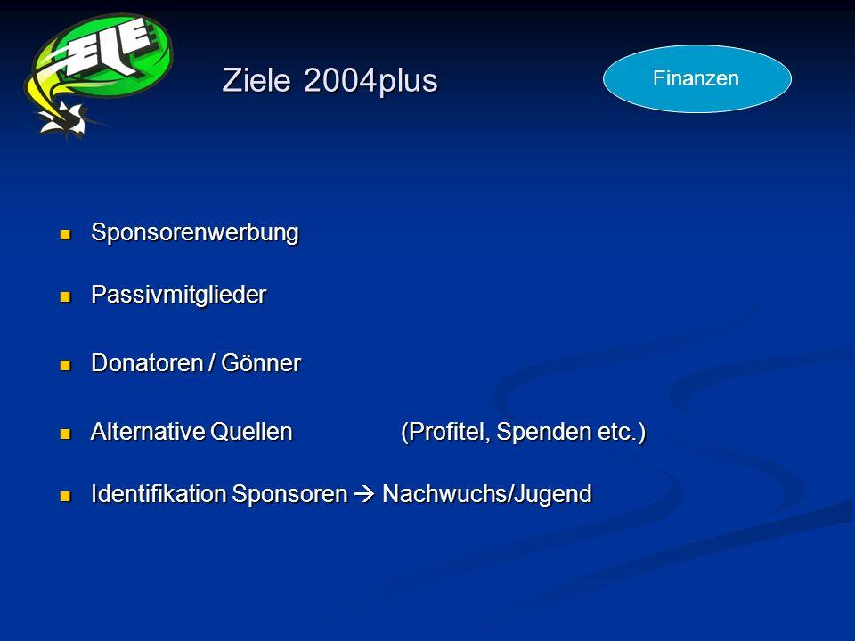 Ziele 2004plus Sponsorenwerbung Passivmitglieder Donatoren / Gönner