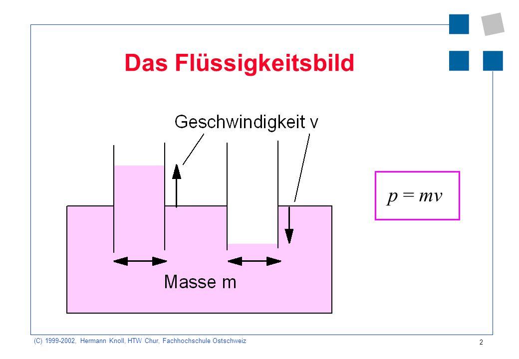 Das Flüssigkeitsbild p = mv