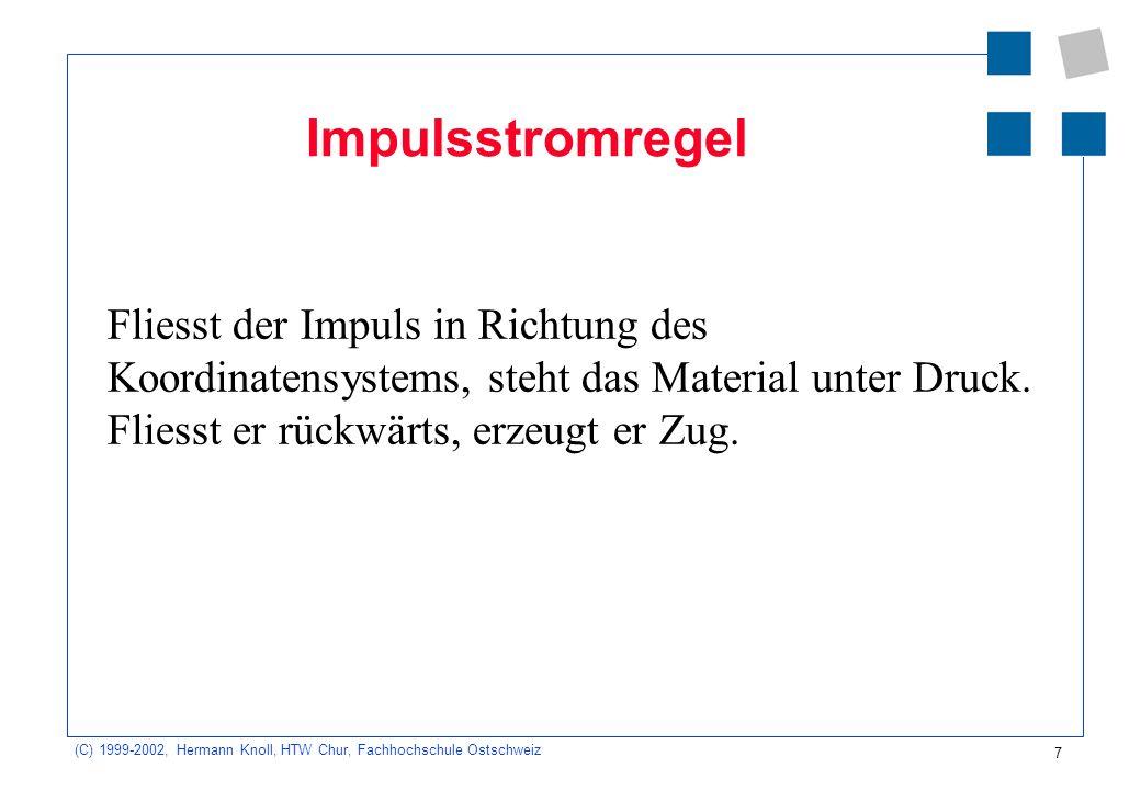 Impulsstromregel Fliesst der Impuls in Richtung des Koordinatensystems, steht das Material unter Druck.