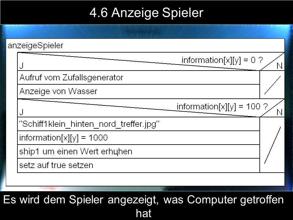 Es wird dem Spieler angezeigt, was Computer getroffen hat