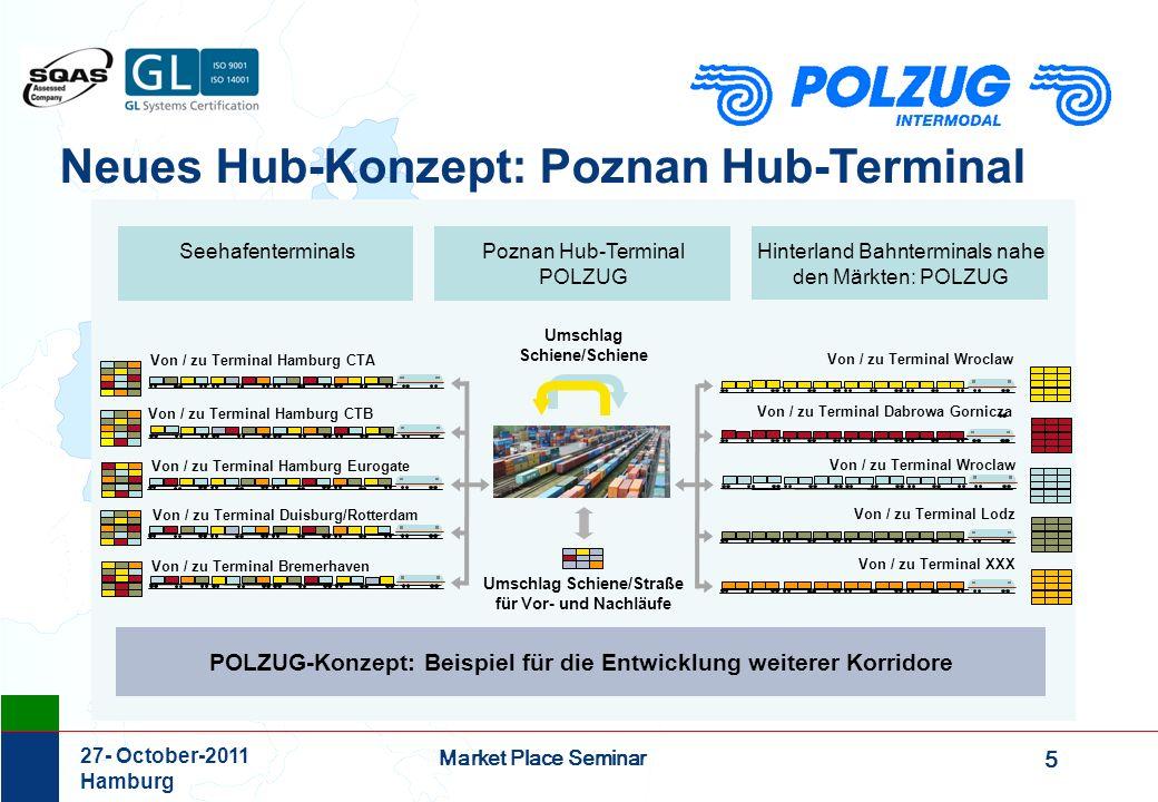Neues Hub-Konzept: Poznan Hub-Terminal