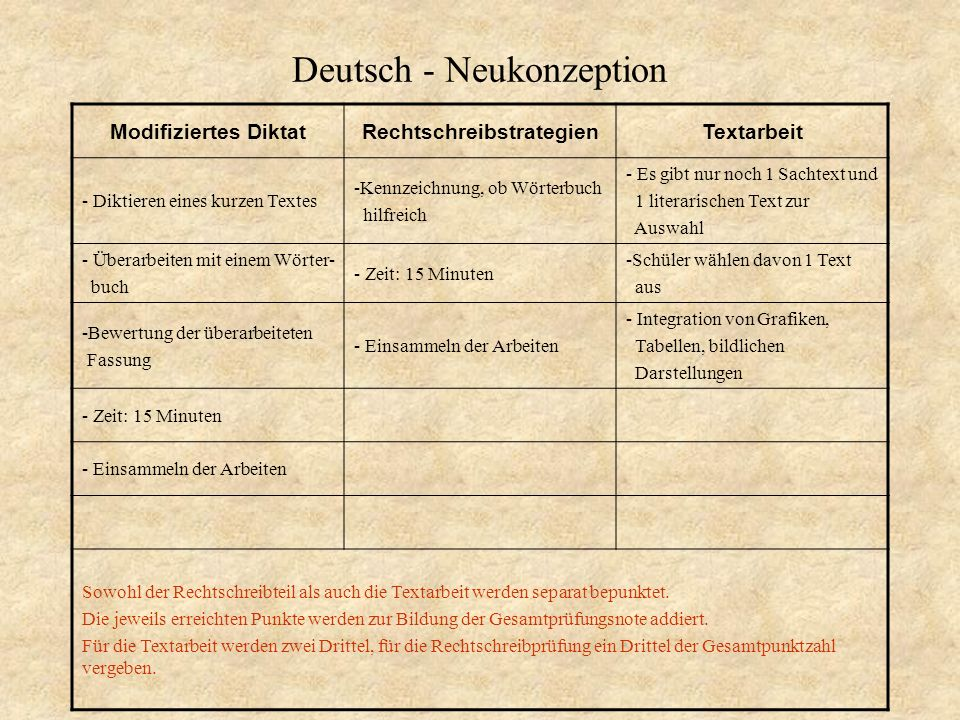 Deutsch - Neukonzeption