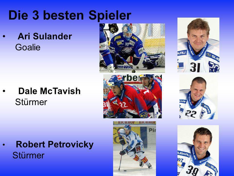 Die 3 besten Spieler Ari Sulander Goalie Dale McTavish Stürmer