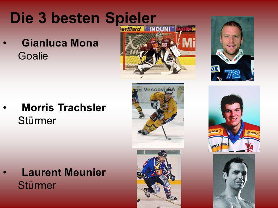 Die 3 besten Spieler Gianluca Mona Goalie Morris Trachsler Stürmer
