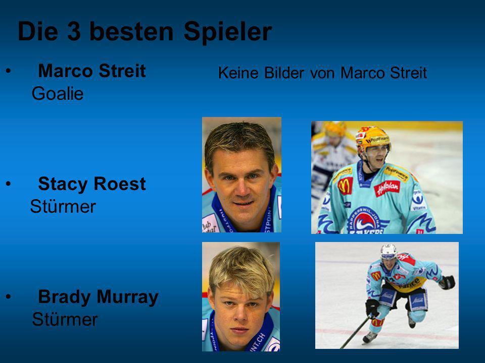 Die 3 besten Spieler Marco Streit Goalie Stacy Roest Brady Murray