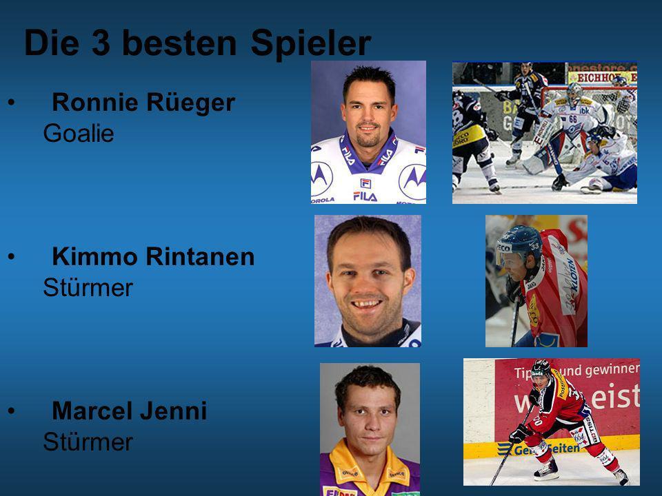 Die 3 besten Spieler Ronnie Rüeger Goalie Kimmo Rintanen Stürmer