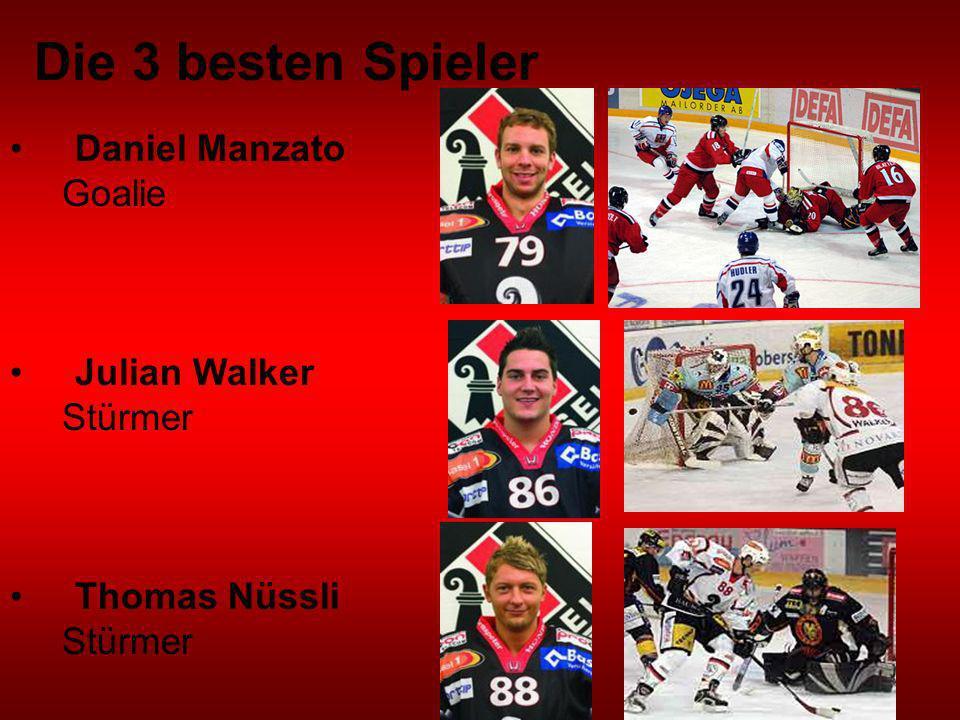 Die 3 besten Spieler Daniel Manzato Goalie Julian Walker Stürmer