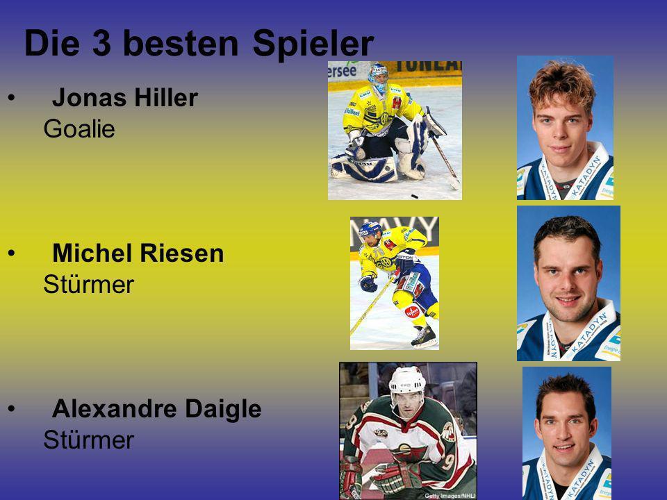 Die 3 besten Spieler Jonas Hiller Goalie Michel Riesen Stürmer