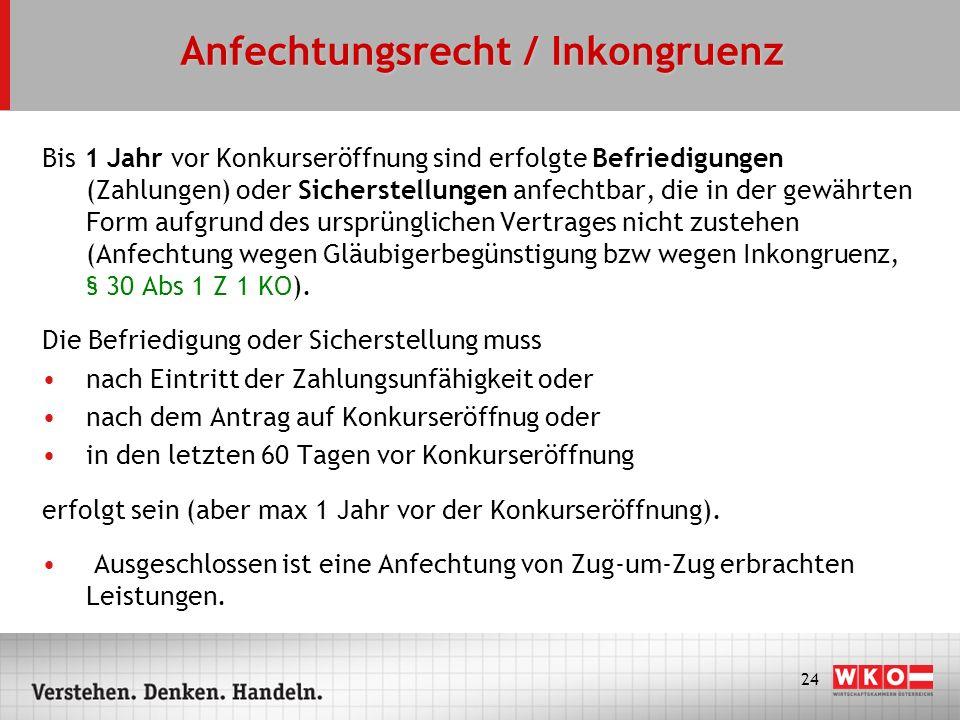 Anfechtungsrecht / Inkongruenz
