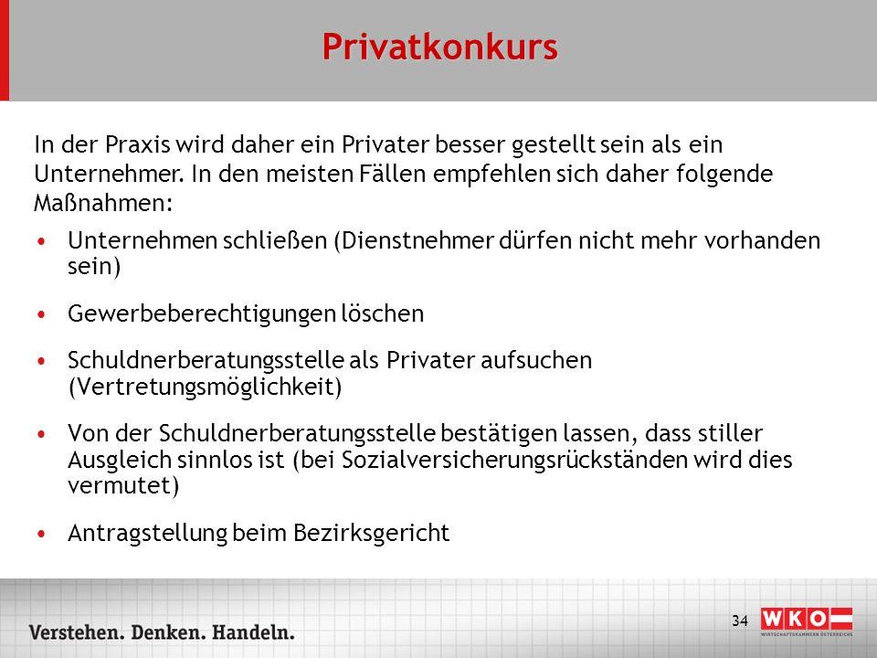 Privatkonkurs