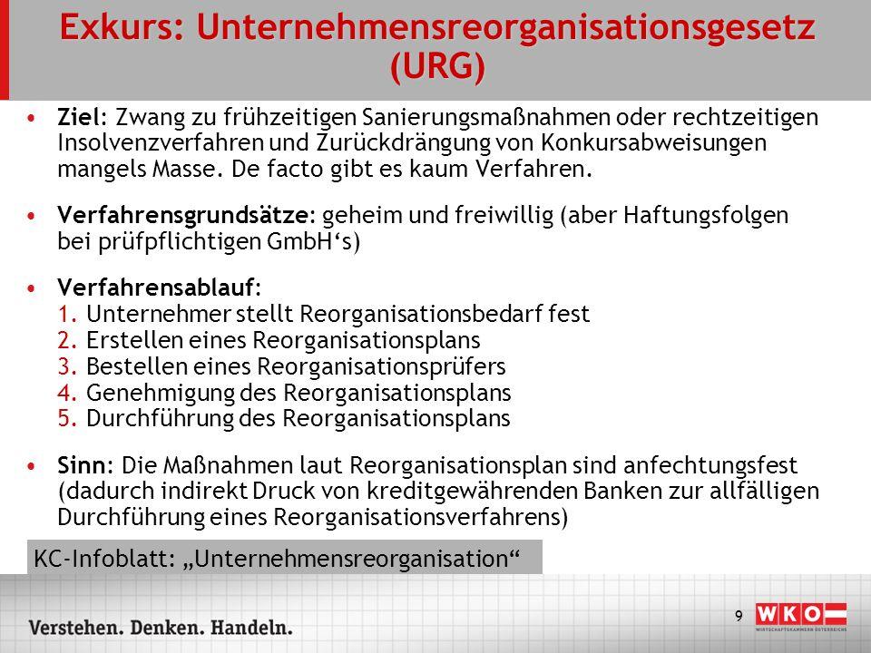 Exkurs: Unternehmensreorganisationsgesetz (URG)