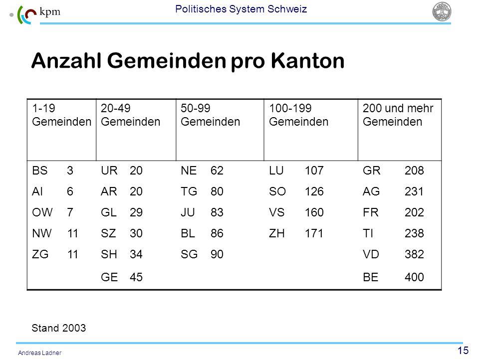Anzahl Gemeinden pro Kanton