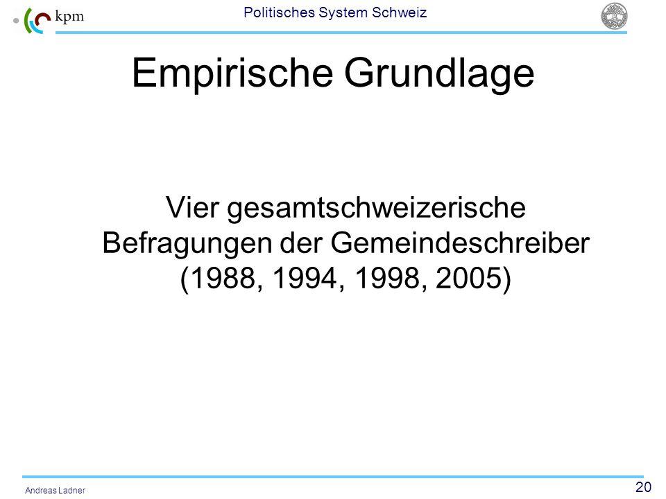 Empirische Grundlage Vier gesamtschweizerische Befragungen der Gemeindeschreiber (1988, 1994, 1998, 2005)