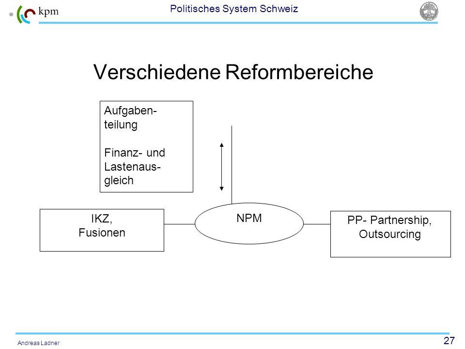 Verschiedene Reformbereiche