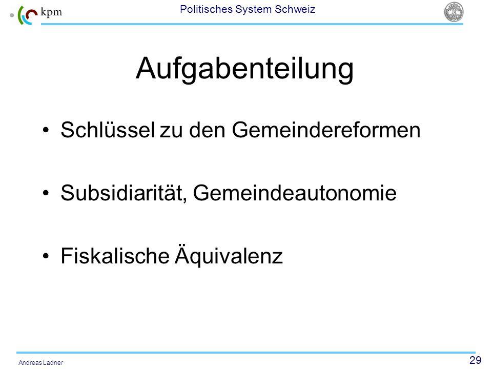 Aufgabenteilung Schlüssel zu den Gemeindereformen