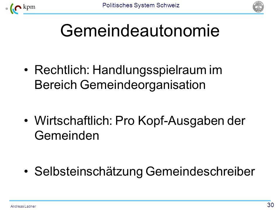 Gemeindeautonomie Rechtlich: Handlungsspielraum im Bereich Gemeindeorganisation. Wirtschaftlich: Pro Kopf-Ausgaben der Gemeinden.