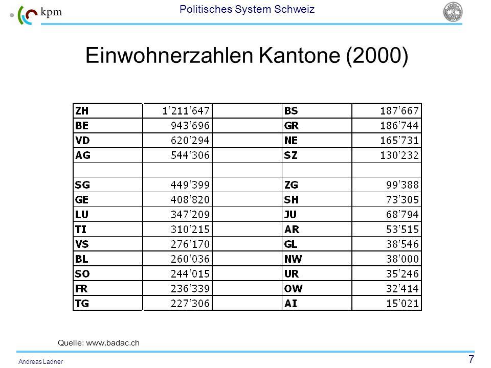 Einwohnerzahlen Kantone (2000)