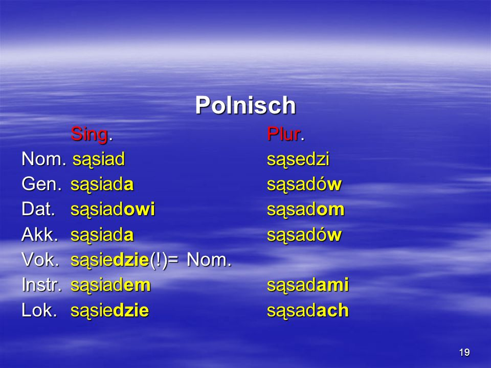 Polnisch Sing. Plur. Nom. sąsiad sąsedzi Gen. sąsiada sąsadów