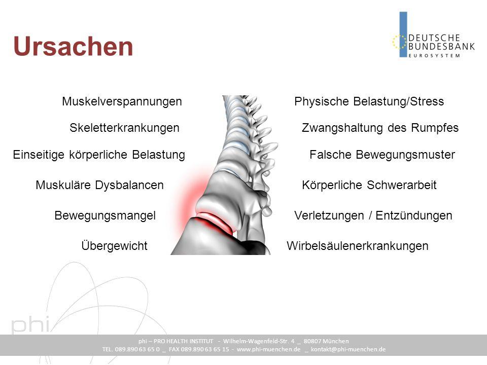 phi – PRO HEALTH INSTITUT - Wilhelm-Wagenfeld-Str. 4 _ 80807 München