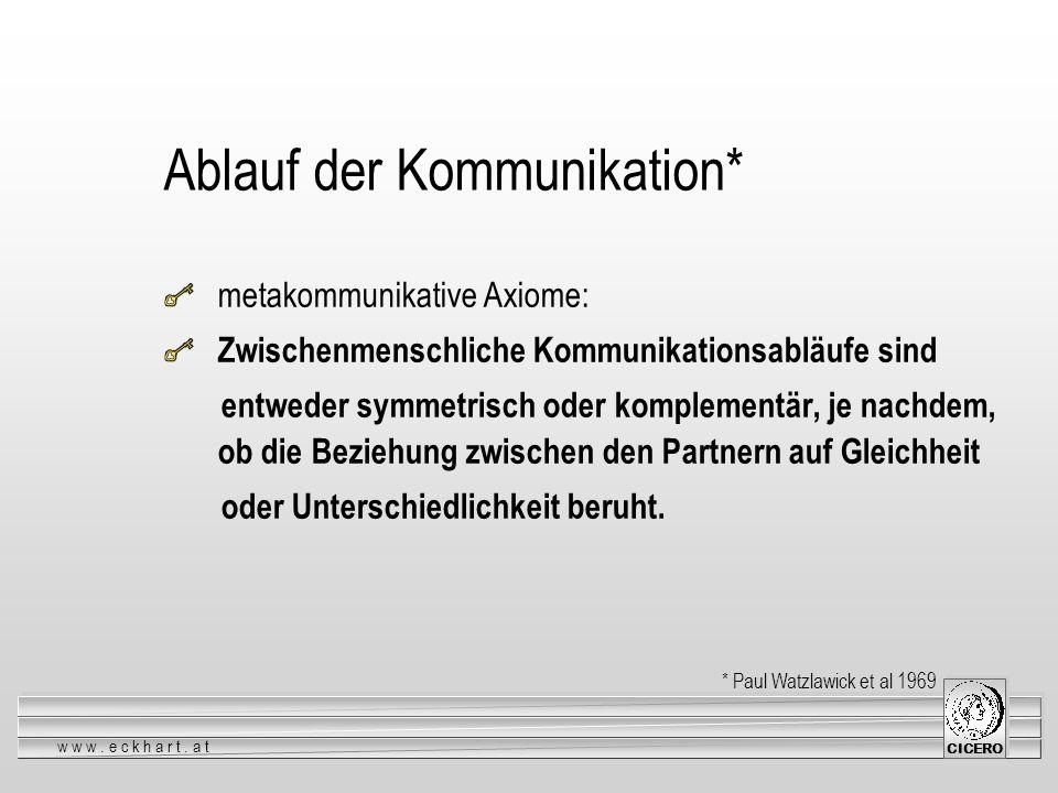 Ablauf der Kommunikation*