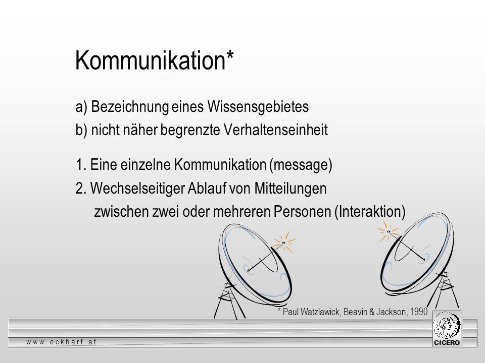 Kommunikation* a) Bezeichnung eines Wissensgebietes
