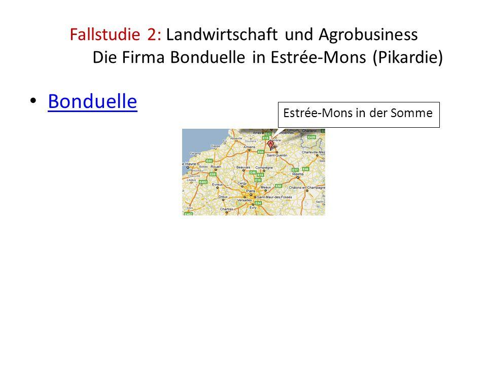 Fallstudie 2: Landwirtschaft und Agrobusiness