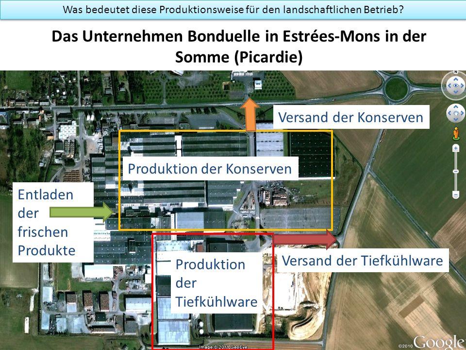 Das Unternehmen Bonduelle in Estrées-Mons in der Somme (Picardie)