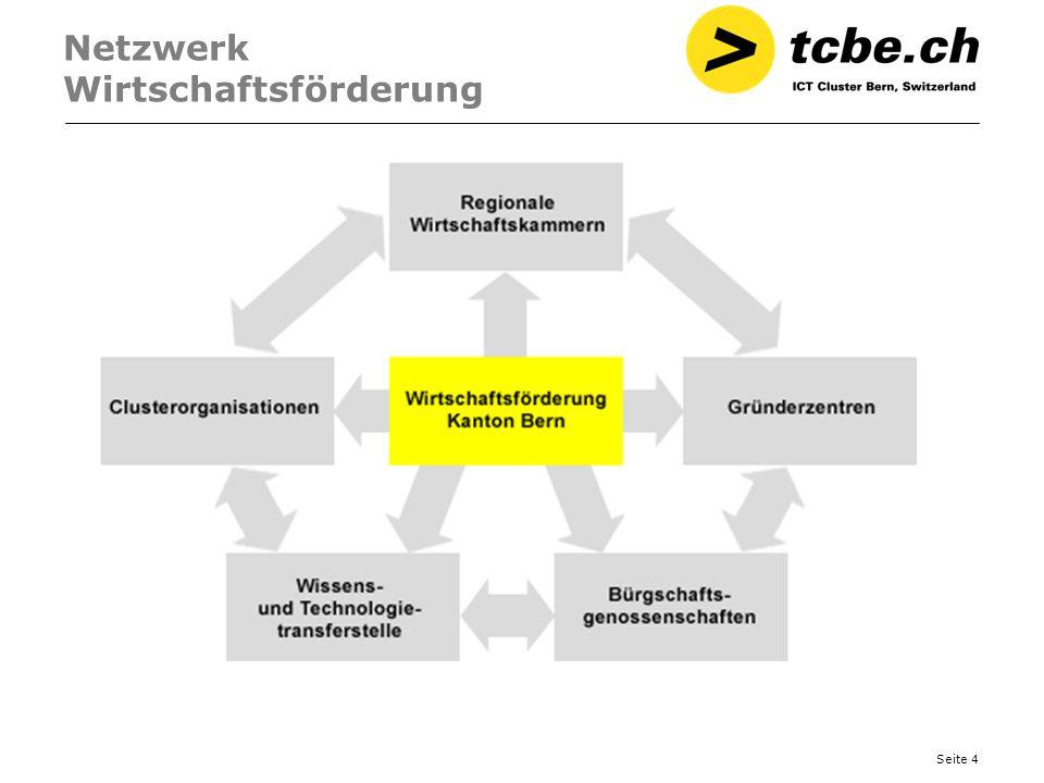 Netzwerk Wirtschaftsförderung