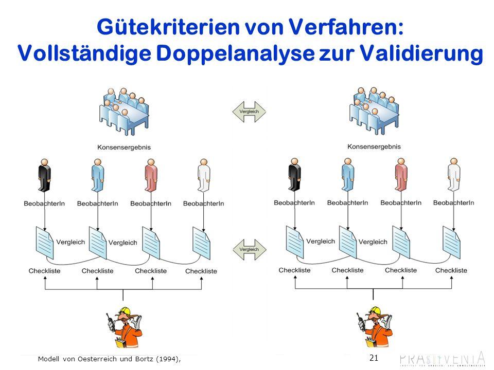 Gütekriterien von Verfahren: Vollständige Doppelanalyse zur Validierung