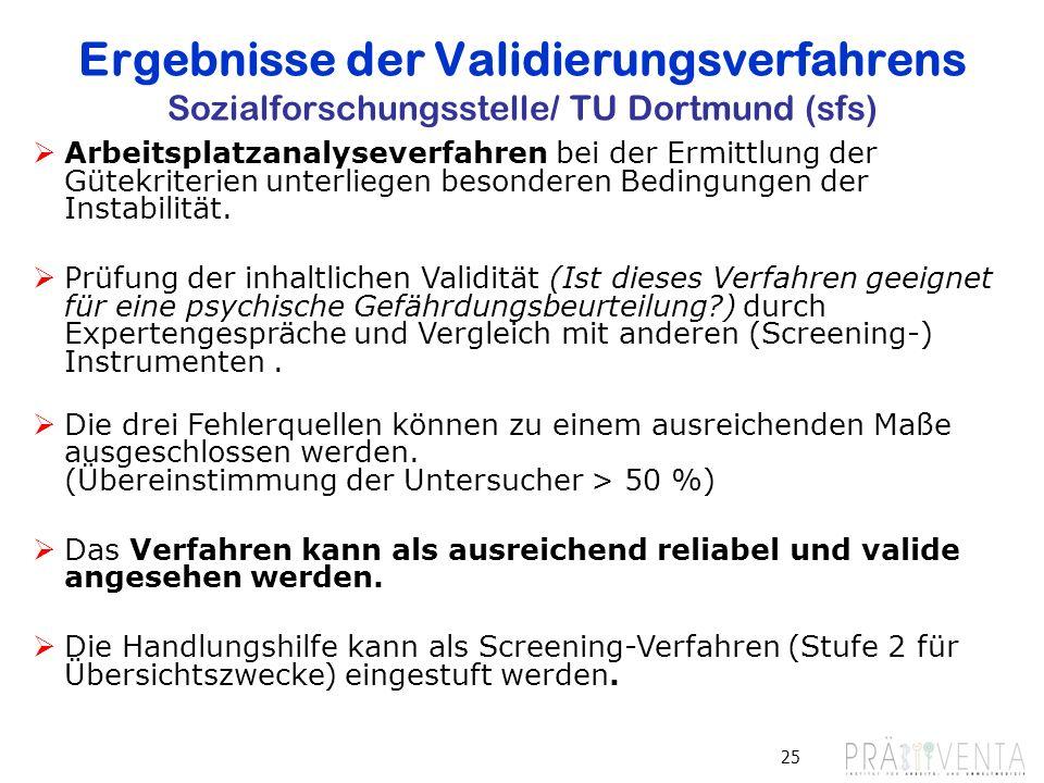 Ergebnisse der Validierungsverfahrens Sozialforschungsstelle/ TU Dortmund (sfs)