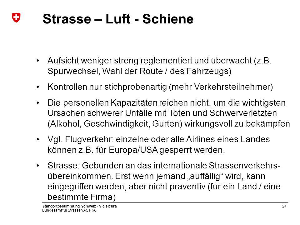 Strasse – Luft - Schiene