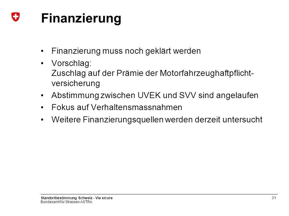 Finanzierung Finanzierung muss noch geklärt werden