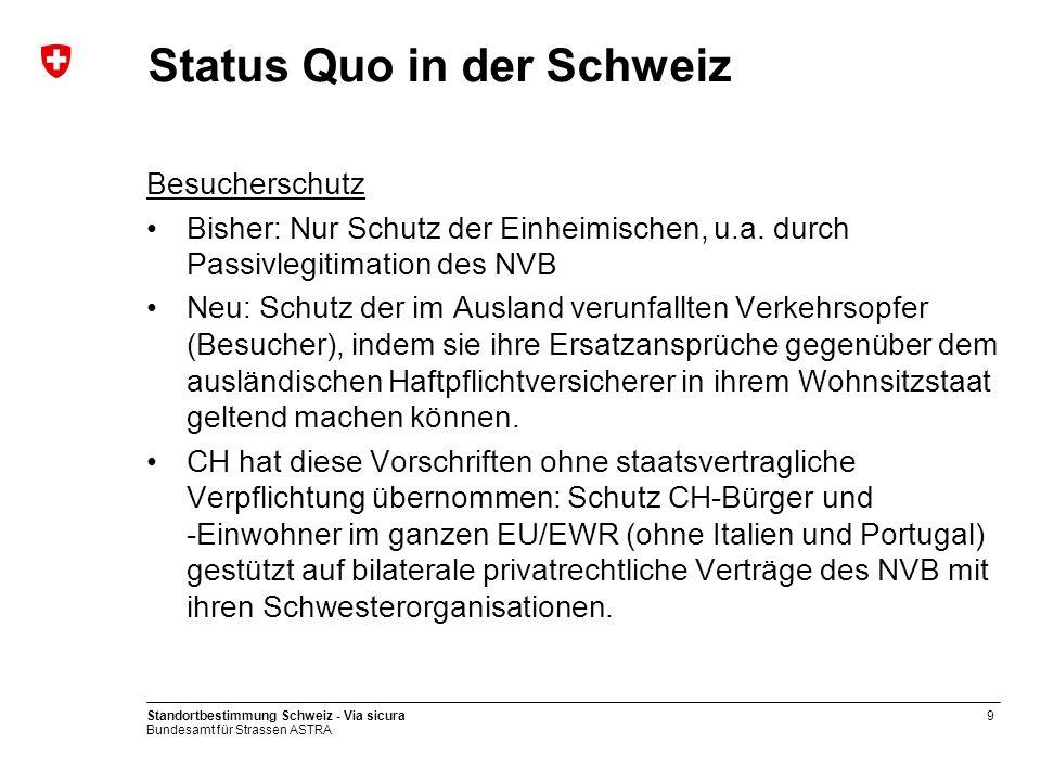 Status Quo in der Schweiz