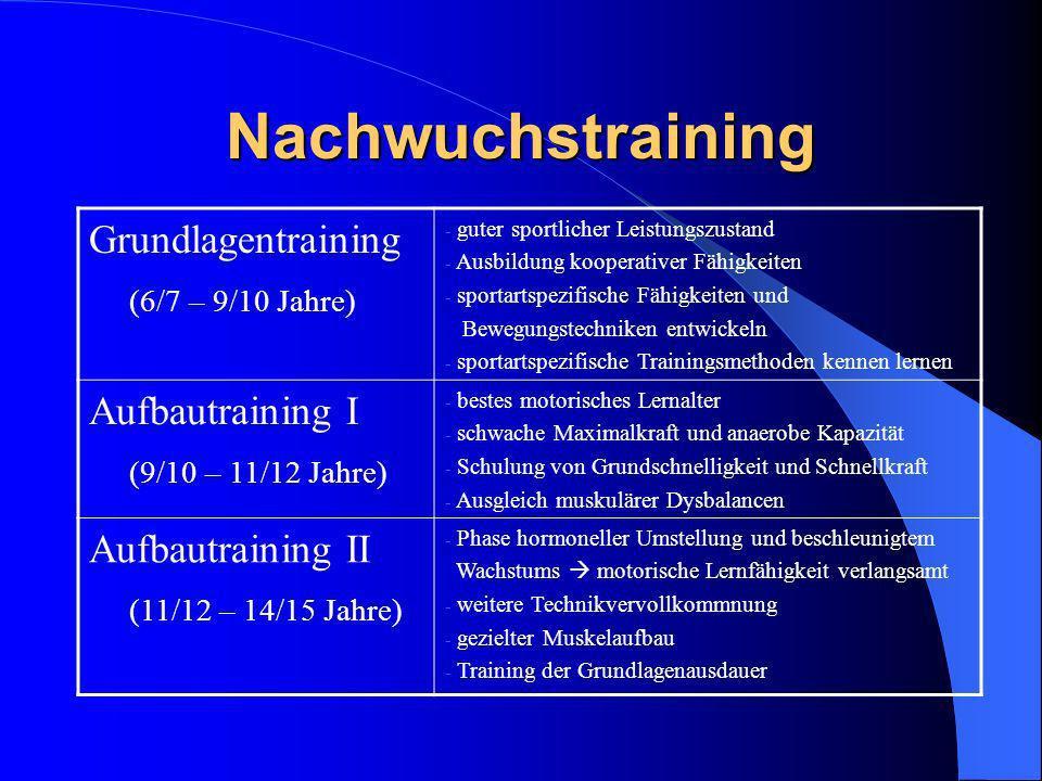 Nachwuchstraining Grundlagentraining (6/7 – 9/10 Jahre)
