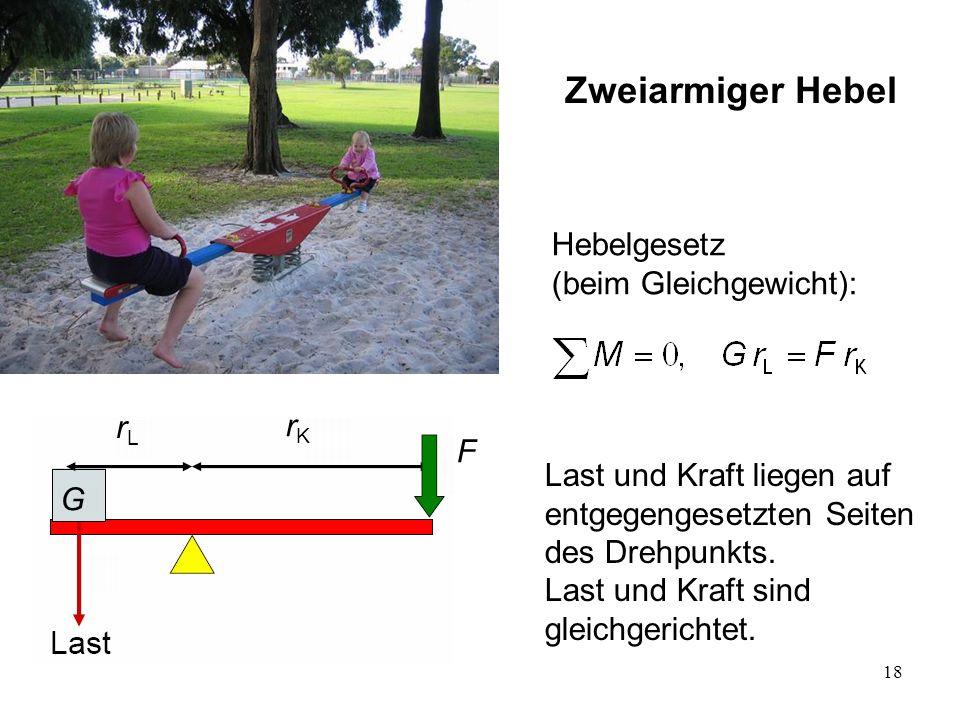 Zweiarmiger Hebel Hebelgesetz (beim Gleichgewicht): rL rK F