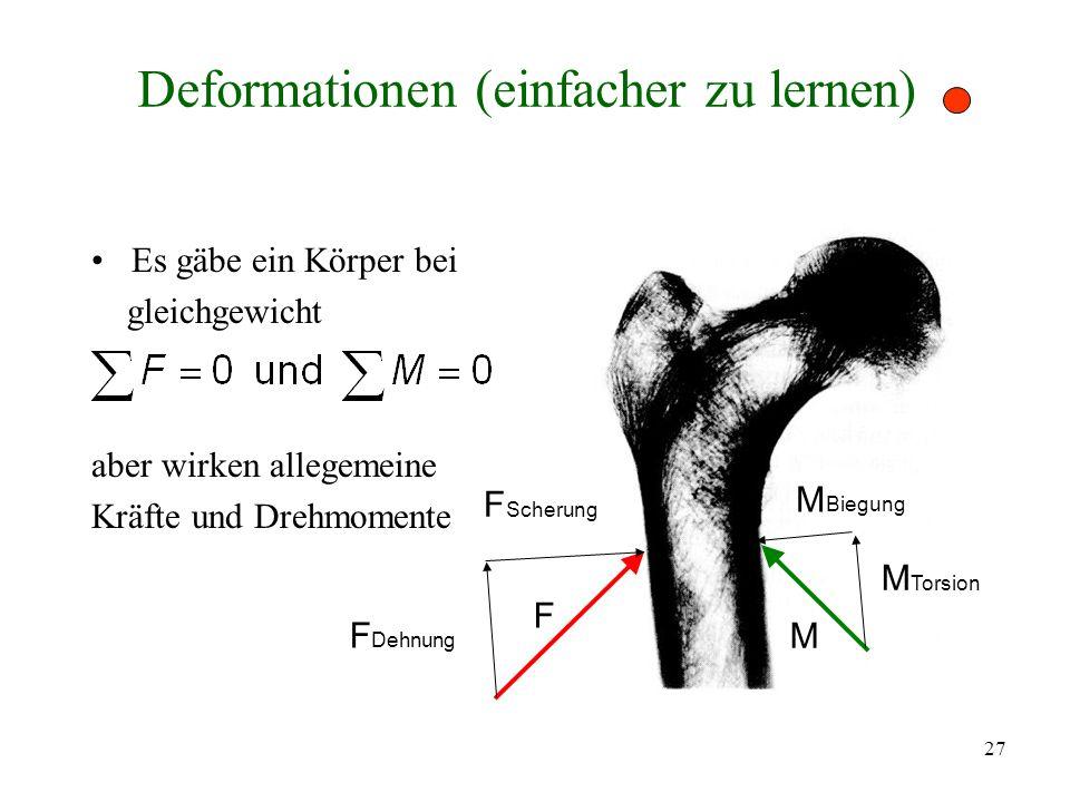Deformationen (einfacher zu lernen)