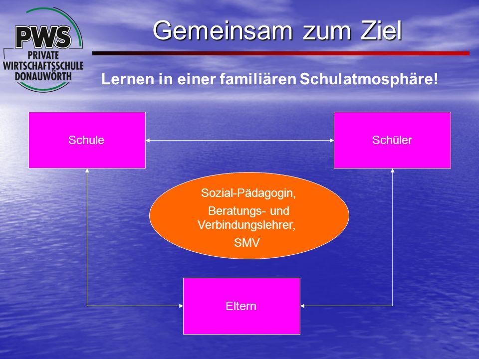Gemeinsam zum Ziel Lernen in einer familiären Schulatmosphäre! Schule