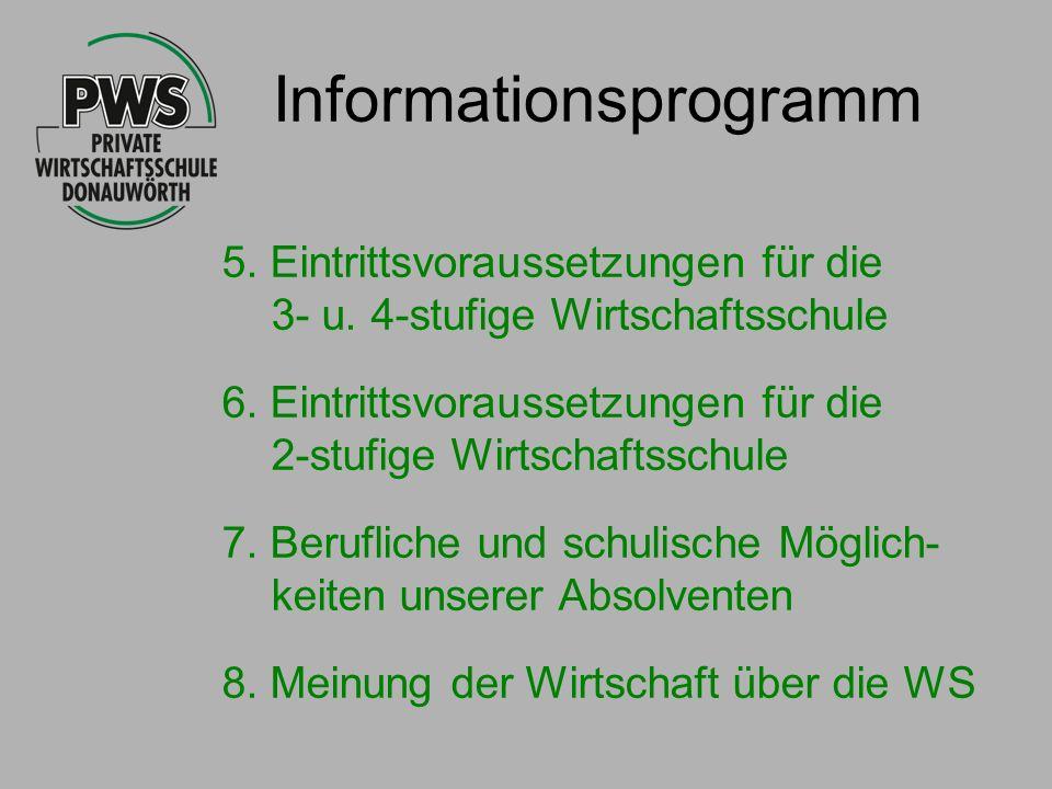 Informationsprogramm