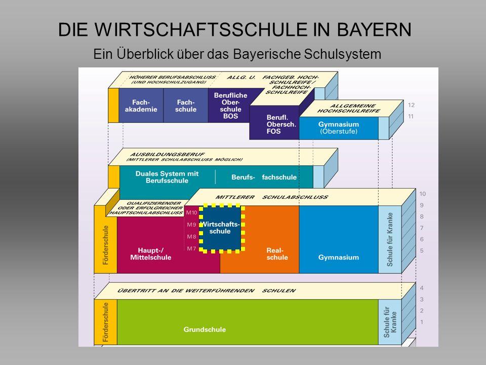 DIE WIRTSCHAFTSSCHULE IN BAYERN