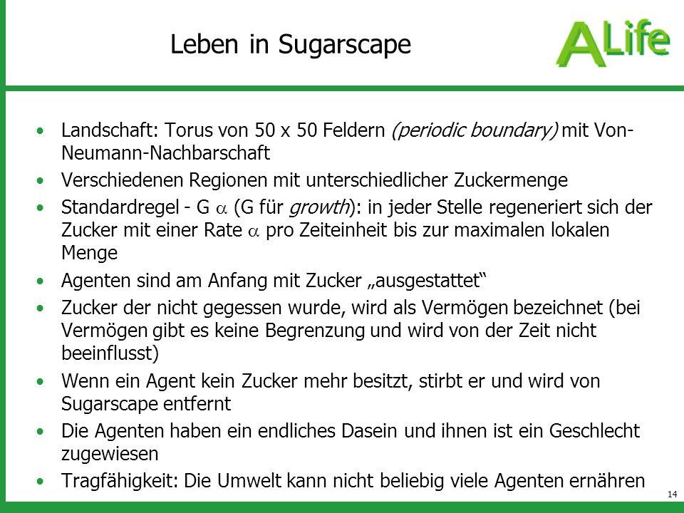 Leben in Sugarscape Landschaft: Torus von 50 x 50 Feldern (periodic boundary) mit Von-Neumann-Nachbarschaft.