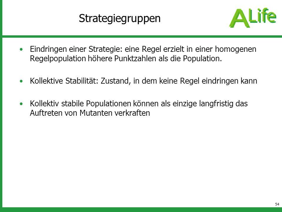 Strategiegruppen Eindringen einer Strategie: eine Regel erzielt in einer homogenen Regelpopulation höhere Punktzahlen als die Population.