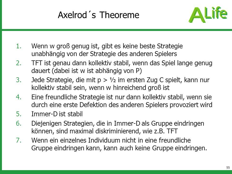 Axelrod´s Theoreme Wenn w groß genug ist, gibt es keine beste Strategie unabhängig von der Strategie des anderen Spielers.