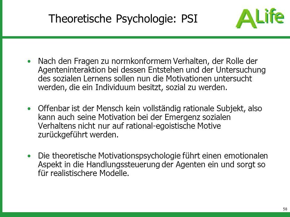 Theoretische Psychologie: PSI