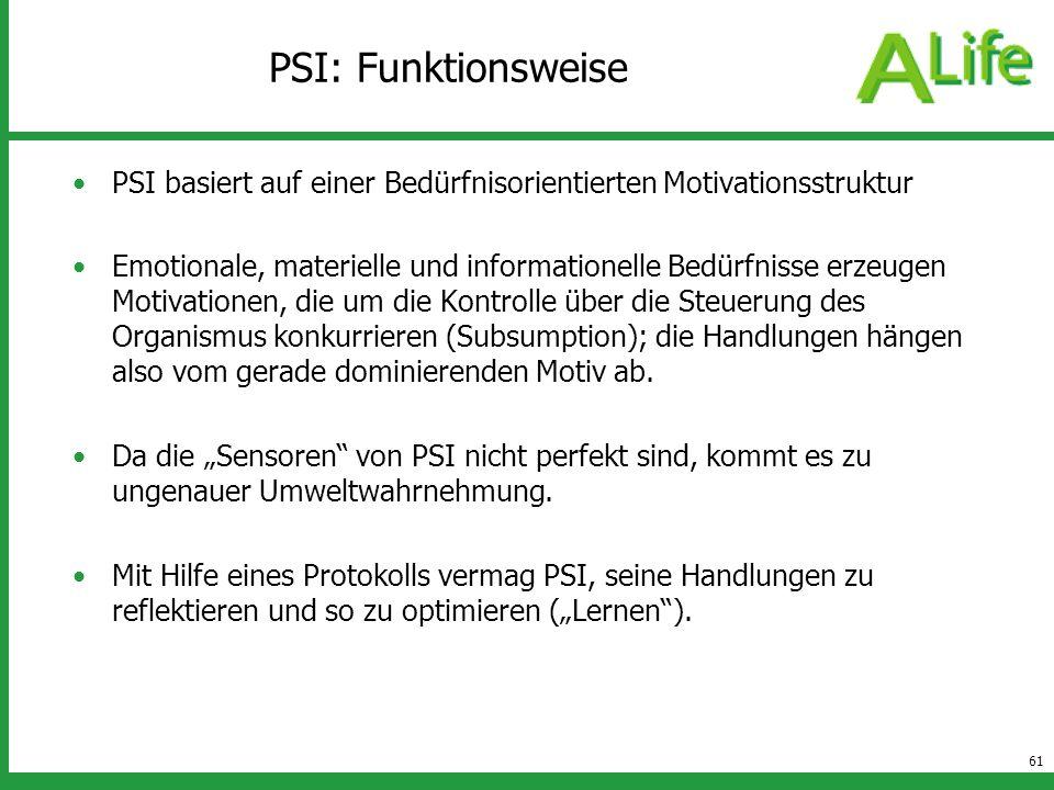 PSI: Funktionsweise PSI basiert auf einer Bedürfnisorientierten Motivationsstruktur.