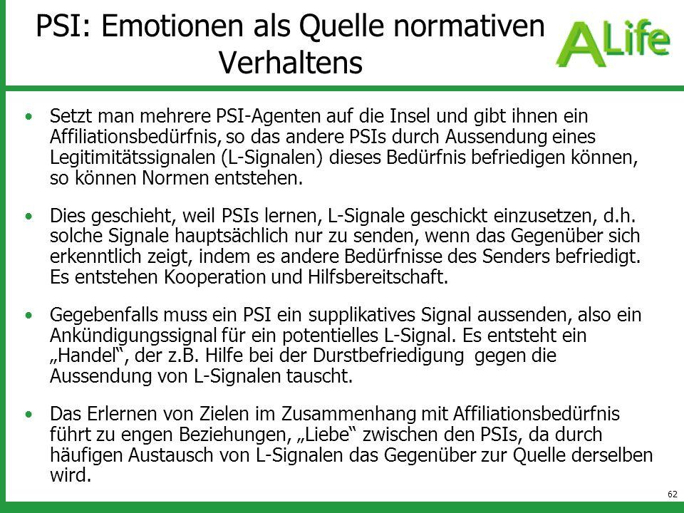 PSI: Emotionen als Quelle normativen Verhaltens