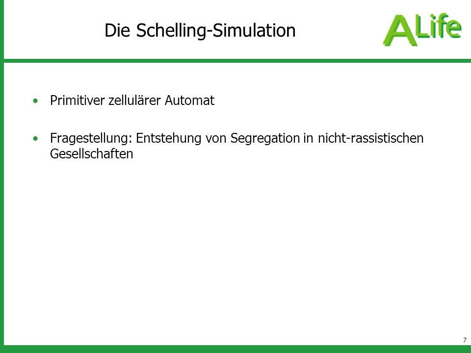 Die Schelling-Simulation