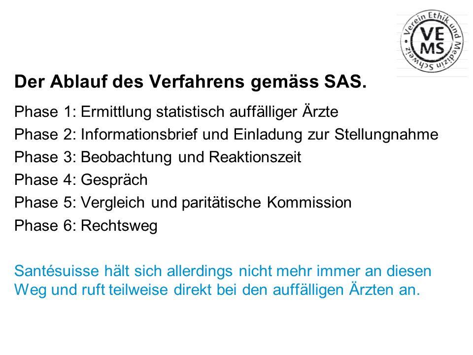 Der Ablauf des Verfahrens gemäss SAS.