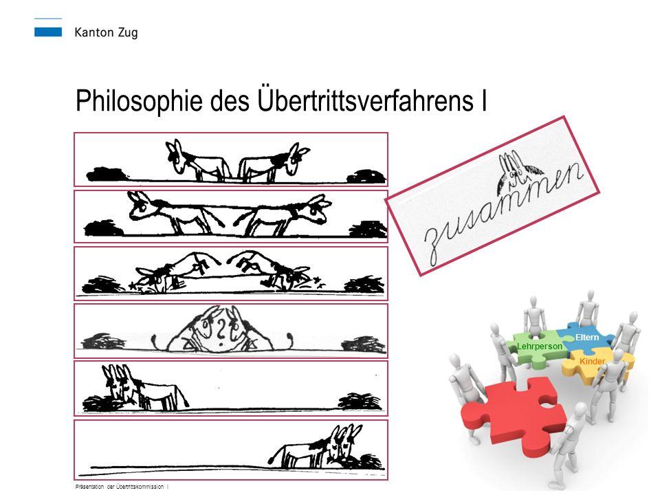 Philosophie des Übertrittsverfahrens I